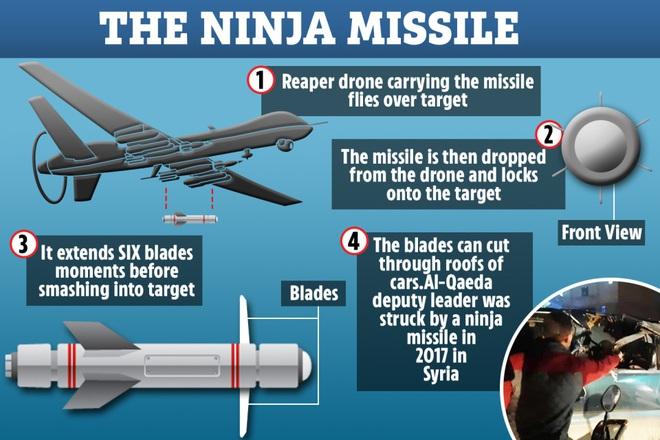 Mỹ hành động lạ nhằm vào kẻ thù của Trung Quốc ở Syria - Thổ Nhĩ Kỳ bỗng dưng hưởng lợi? - Ảnh 6.