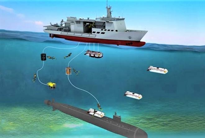 Tham vọng trở thành gã khổng lồ về tàu ngầm của Hàn Quốc - ảnh 3
