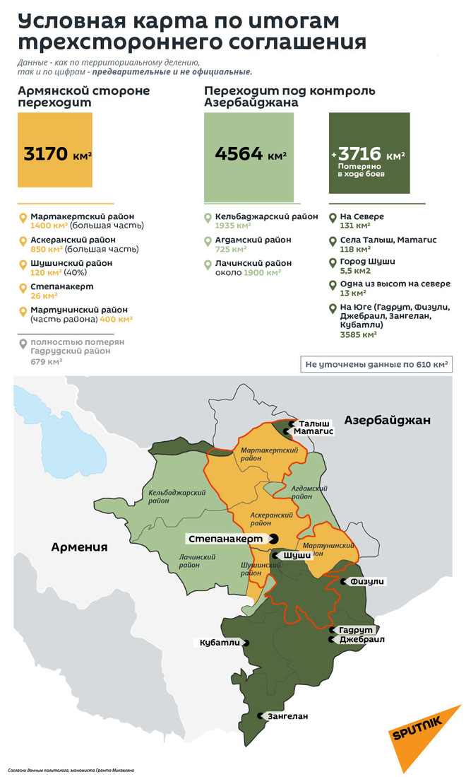 Sputnik Armenia: CH Artsakh tự xưng còn lại bao nhiêu km2 đất sau thỏa thuận ngừng bắn? - Ảnh 2.