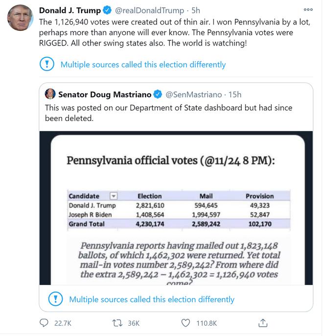 Nhân chứng nói có 47 USB mất tích, 120.000 phiếu khả nghi ở Pennsylvania: Phe ông Trump còn hy vọng? - Ảnh 4.