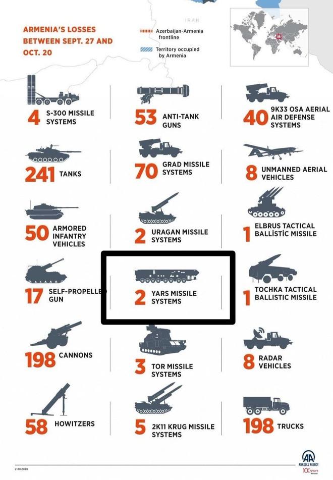 Pantsir-S1 phiêu lưu khó tin trong chiến sự Azerbaijan và Armenia: Hơn cả bom tấn! - Ảnh 2.