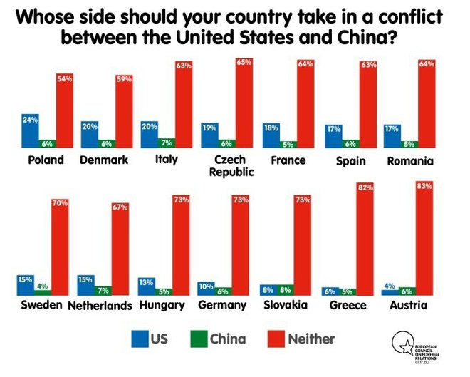 Mục tiêu mới của NATO - Liên minh hồi sinh chống Trung Quốc: Nhân tố thành bại là... Nga - Ảnh 2.