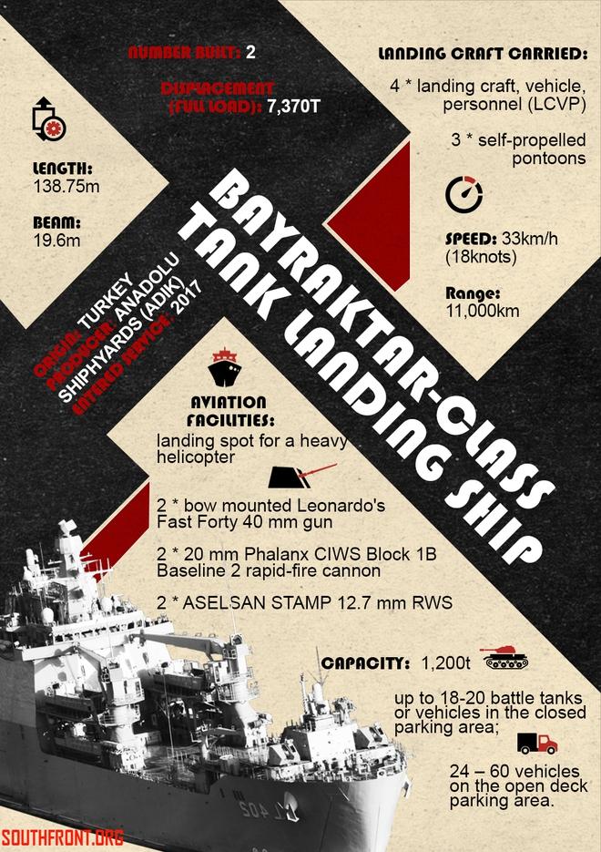 Lộ tử huyệt, QĐ Thổ tức tốc tìm cách khắc phục: Quân Nga ở Libya hãy coi chừng! - Ảnh 2.