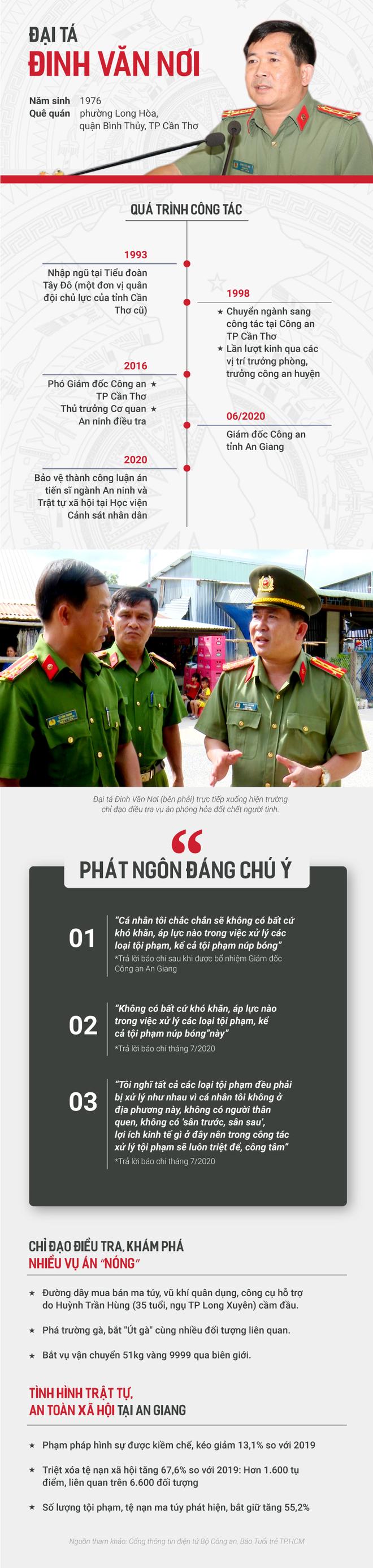 Sự nghiệp và những phát ngôn đanh thép của Đại tá Đinh Văn Nơi - Giám đốc Công an An Giang - Ảnh 1.