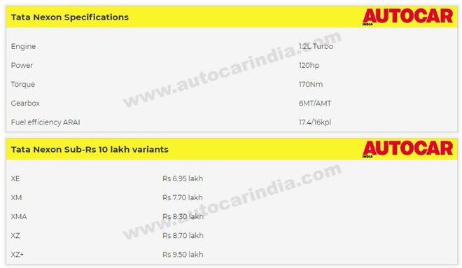 Loạt ô tô có động cơ xăng tăng áp giá rẻ, chỉ từ 200 triệu đồng - Ảnh 2.