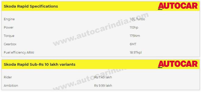 Loạt ô tô có động cơ xăng tăng áp giá rẻ, chỉ từ 200 triệu đồng - Ảnh 4.