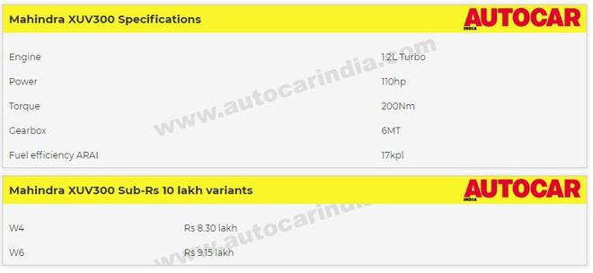 Loạt ô tô có động cơ xăng tăng áp giá rẻ, chỉ từ 200 triệu đồng - Ảnh 10.