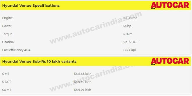 Loạt ô tô có động cơ xăng tăng áp giá rẻ, chỉ từ 200 triệu đồng - Ảnh 12.