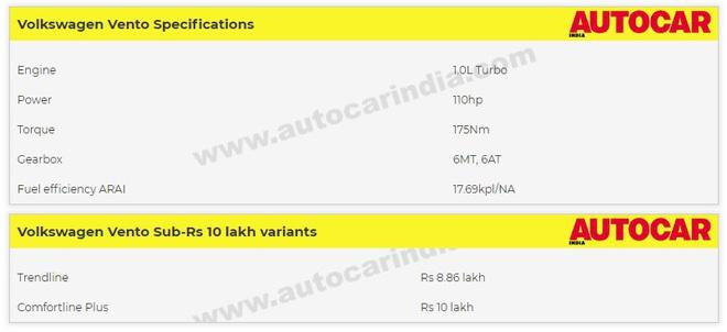 Loạt ô tô có động cơ xăng tăng áp giá rẻ, chỉ từ 200 triệu đồng - Ảnh 16.