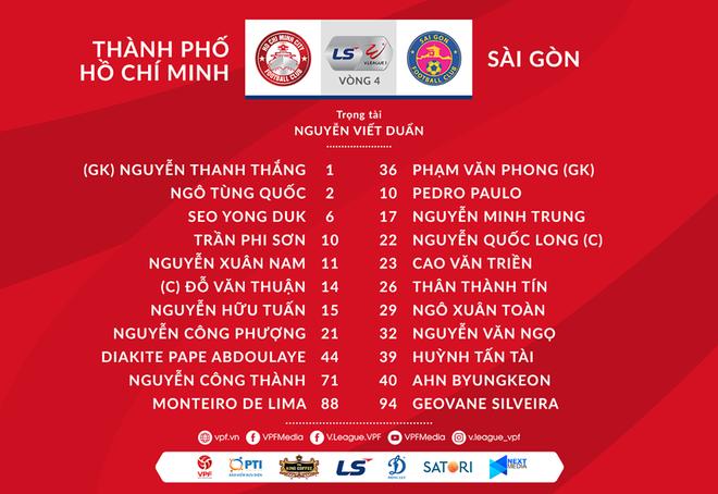TƯỜNG THUẬT TP.HCM 0-0 Sài Gòn: Công Phượng có kiểu tóc mới - Ảnh 1.