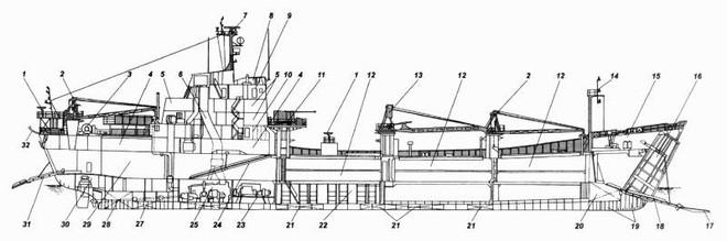 Tàu đổ bộ cỡ lớn của Hải quân Nga còn tệ hơn cả phà vận chuyển xe hơi: Hé lộ sự thật sốc! - Ảnh 2.