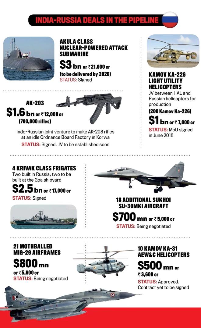 Mất bò mới lo làm chuồng, Ấn Độ chi nóng 200 triệu USD mua vũ khí: Nga trúng đậm! - Ảnh 2.