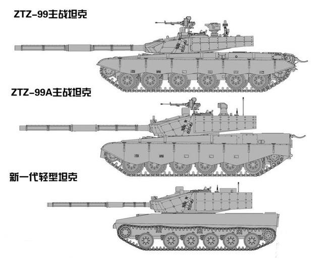 Chuyên gia Nga: Đạn pháo tăng Trung Quốc có thể xuyên giáp trước T-72 Ấn, giải pháp là gì? - Ảnh 2.