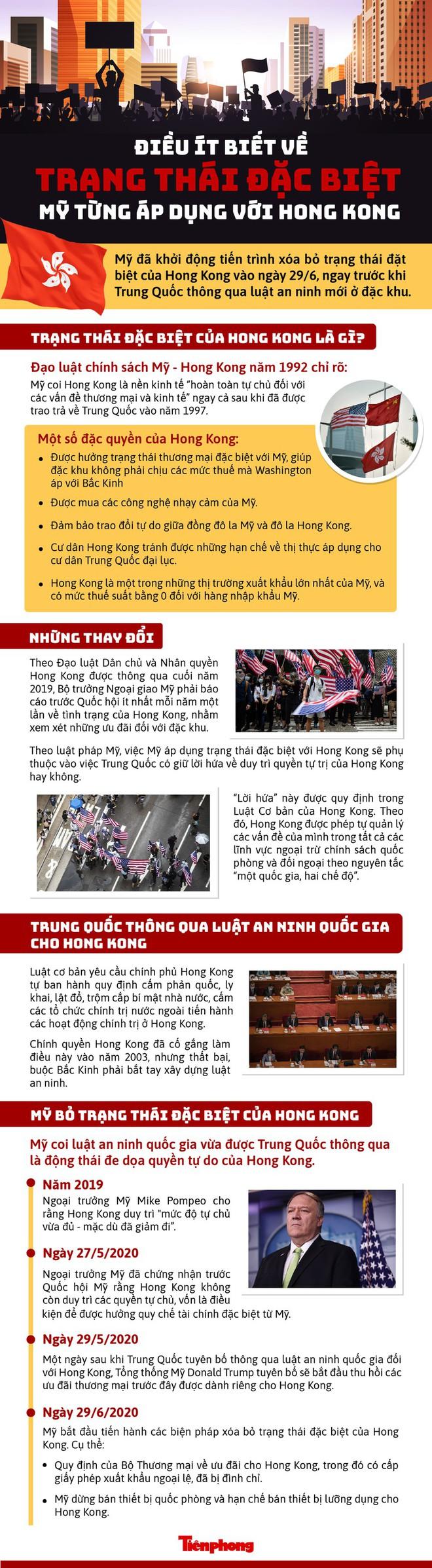 Điều ít biết về 'trạng thái đặc biệt' Mỹ từng áp dụng với Hong Kong - Ảnh 1.