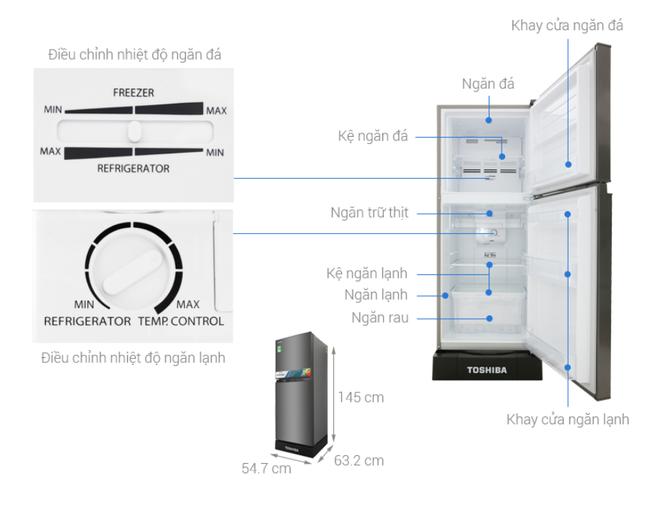 Top 5 tủ lạnh tiết kiệm điện đáng mua nhất trong tầm giá dưới 6 triệu đồng - Ảnh 1.
