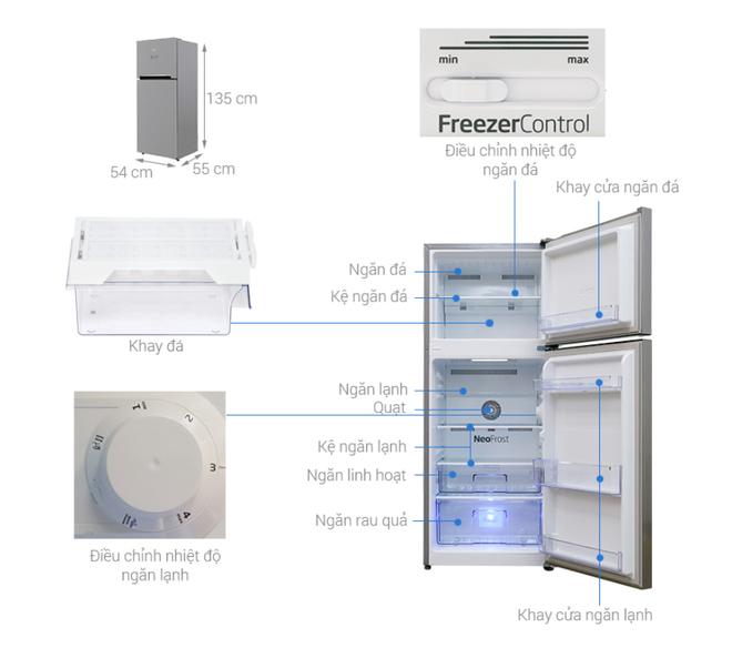 Top 5 tủ lạnh tiết kiệm điện đáng mua nhất trong tầm giá dưới 6 triệu đồng - Ảnh 2.