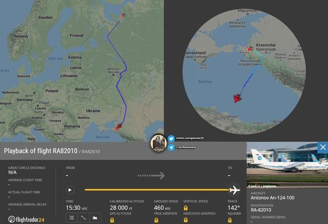 Ai Cập nổ phát súng cảnh cáo bảo vệ tướng Haftar trước quân Thổ - An-124 hạ cánh xuống Khmeimim, Nga chuyển thêm máy bay cho Syria? - Ảnh 1.