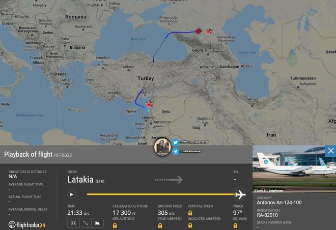 Ai Cập nổ phát súng cảnh cáo bảo vệ tướng Haftar trước quân Thổ - An-124 hạ cánh xuống Khmeimim, Nga chuyển thêm máy bay cho Syria? - Ảnh 2.