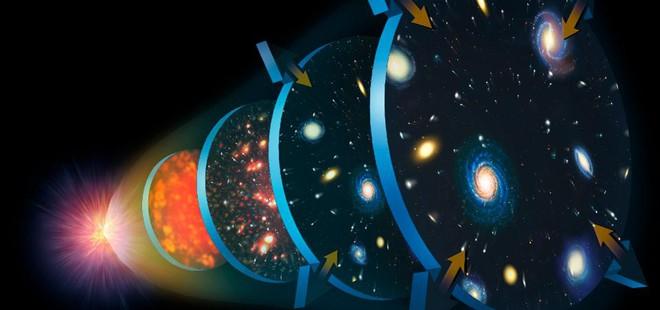 Có bao nhiêu hạt photon trong toàn bộ vũ trụ? Câu trả lời hẳn sẽ khiến bạn kinh ngạc! - Ảnh 1.