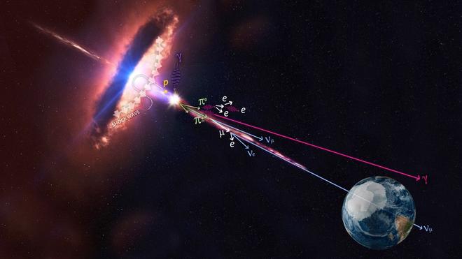 Có bao nhiêu hạt photon trong toàn bộ vũ trụ? Câu trả lời hẳn sẽ khiến bạn kinh ngạc! - Ảnh 4.