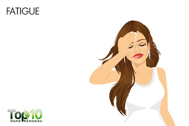 Những dấu hiệu và triệu chứng chính của huyết áp thấp - Ảnh 2.