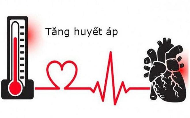 Hơn 20 tuổi huyết áp cao đột biến, dày thành tim vì sai lầm rất nhiều người trẻ mắc - Ảnh 1.