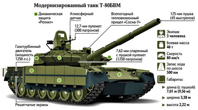 """Nga đưa """"xe tăng Bắc Cực"""" vào trang bị đại trà - Ảnh 3."""