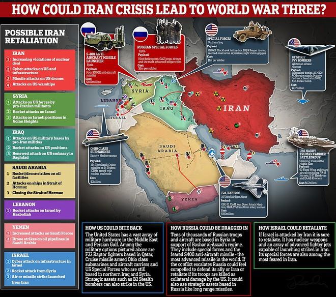 Báo Mỹ: Để lại vân tay trong các vụ cháy nổ, Israel sẽ đại chiến với Iran vào tháng 10? - Ảnh 4.