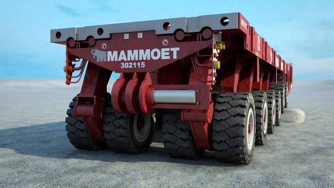 Nhiệm vụ bất khả thi: Di chuyển cỗ máy khổng lồ 3.000 tấn đi 100 km và kết quả bất ngờ - Ảnh 2.