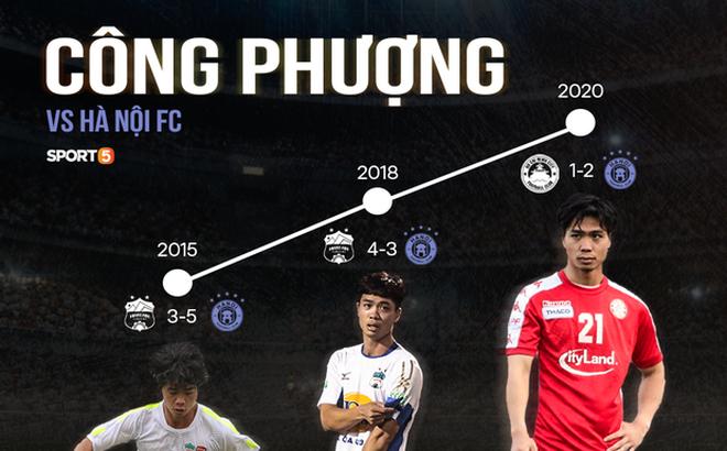 Thống kê đáng buồn của Công Phượng khi đối đầu Hà Nội khiến fan TP HCM