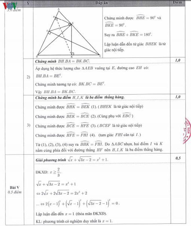 Thi lớp 10 tại Hà Nội: Chi tiết đáp án, thang điểm môn Toán của Sở GD-ĐT - Ảnh 4.