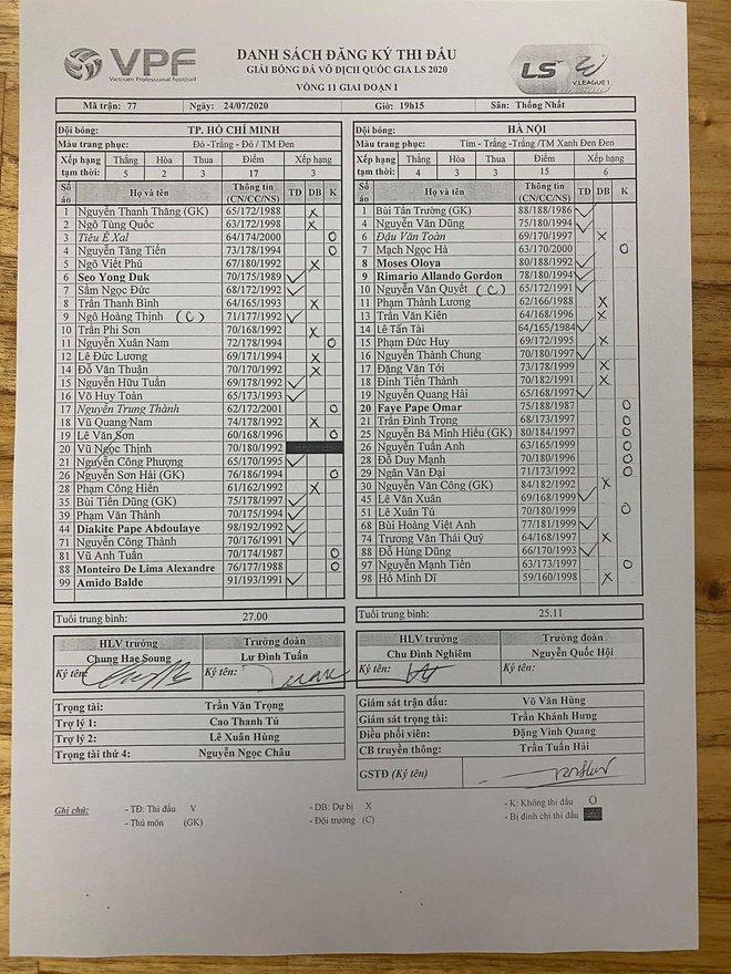 KẾT THÚC TP.HCM 0-3 Hà Nội FC: Công Phượng cay đắng, chủ nhà sụp đổ hoàn toàn - Ảnh 1.