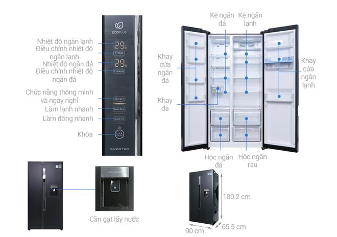 Tủ lạnh hai cánh tiết kiệm điện hạ giá xuống dưới 20 triệu đồng - Ảnh 1.