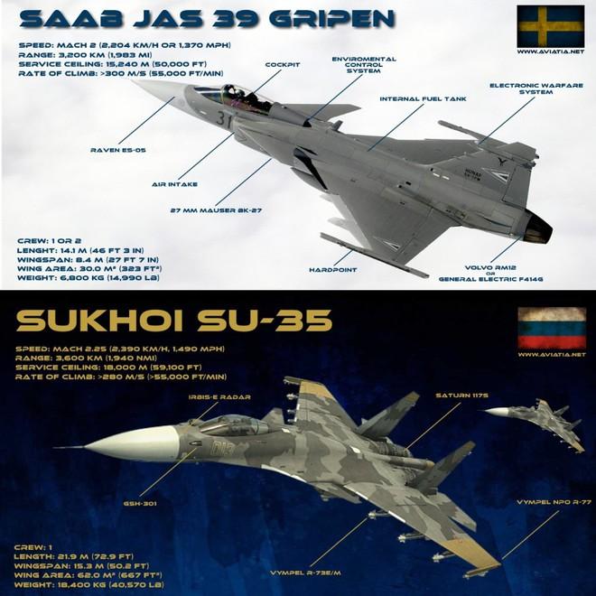 Su-35 Nga cứng cựa: Tử thần trên không mang đến cơn ác mộng tồi tệ nhất lúc nửa đêm! - Ảnh 5.