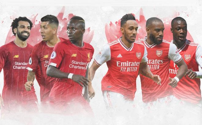 Thống kê dứt điểm: Liverpool, Arsenal dẫn đầu về sự hiệu quả