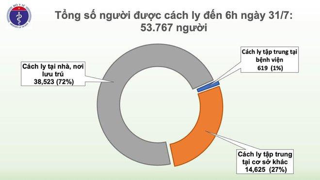Thứ trưởng Nguyễn Trường Sơn: 500 ca hoàn toàn trong kiểm soát; để du khách rời Đà Nẵng là hợp lý! - Ảnh 1.