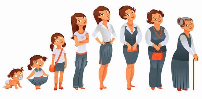 9 nguyên nhân không ngờ khiến bạn bị bầm tím cơ thể - Ảnh 4.