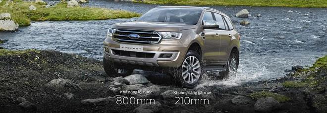 Mạnh tay giảm 200 triệu đồng, Ford Everest đang có mức giá thấp chưa từng có - Ảnh 4.