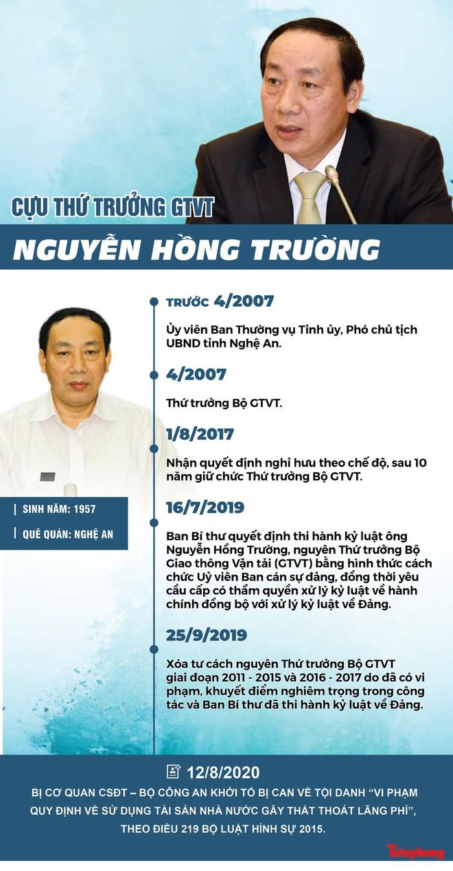 Ông Nguyễn Hồng Trường, từ Thứ trưởng Bộ GTVT đến vòng tố tụng - Ảnh 1.