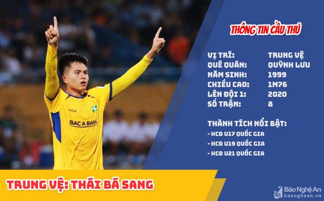 Điểm danh 5 cầu thủ trẻ SLNA được HLV Park Hang-seo gọi lên đội tuyển U22