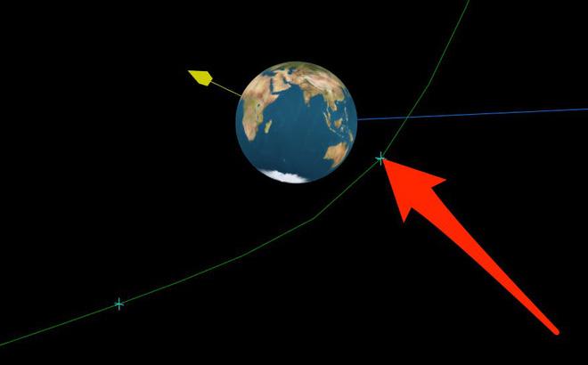 Phát hiện thiên thạch bay ngang qua Trái Đất ở khoảng cách rất gần: Nhà khoa học nói gì?