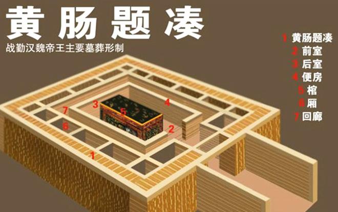 Bí ẩn lăng mộ Trung Quốc được mệnh danh là cơn ác mộng của mộ tặc - Ảnh 4.