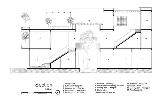Tp.HCM: Căn nhà tạo sự ảo giác, có hồ cá Koi và vườn cây trên sân thượng - Ảnh 21.