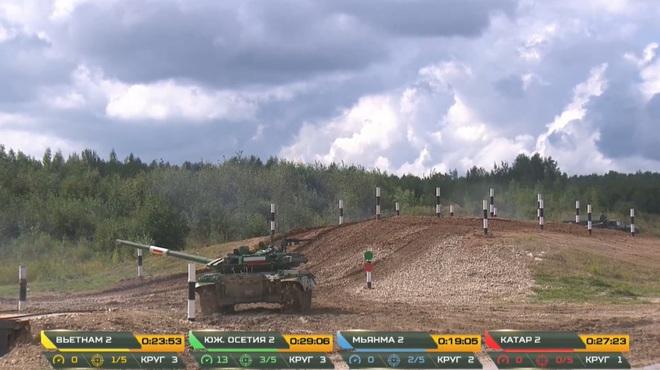 Kíp 2 xe tăng Việt Nam về nhất Tank Biathlon 2020: Rất xuất sắc, rất xứng đáng - Ảnh 1.