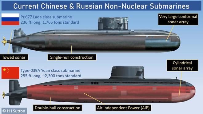 Hé lộ dự án vũ khí bí ẩn giữa Nga-Trung Quốc: Điều bất ngờ gì đang chờ đợi? - Ảnh 1.