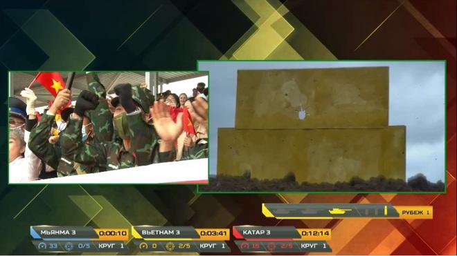 Kíp 3 Đội xe tăng Việt Nam thi đấu Tank Biathlon 2020: Thần tốc, dũng mãnh - Lật đổ ngoạn mục - Ảnh 2.