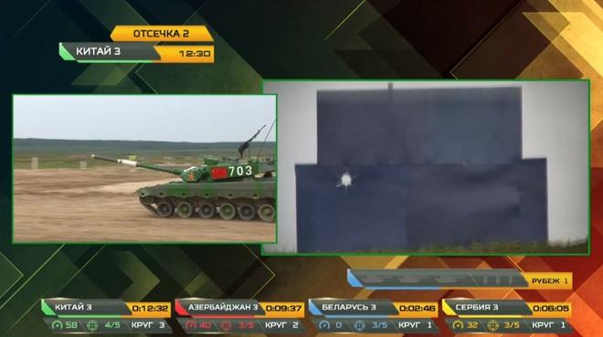 Tank Biathlon 2020: Xe tăng Trung Quốc và Azerbaijan va vào nhau trên đường đua - Những tình huống nghẹt thở - Ảnh 1.