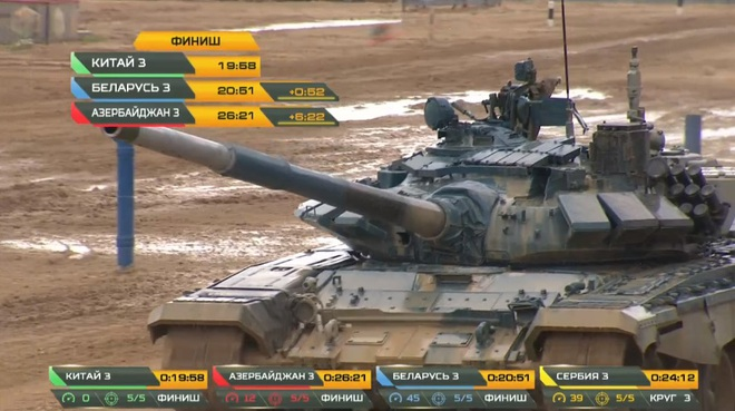 Tank Biathlon 2020: Belarus và Azerbaijan sẽ truy đuổi, kẹp chặt Trung Quốc - Gay cấn đến phút chót - Ảnh 1.