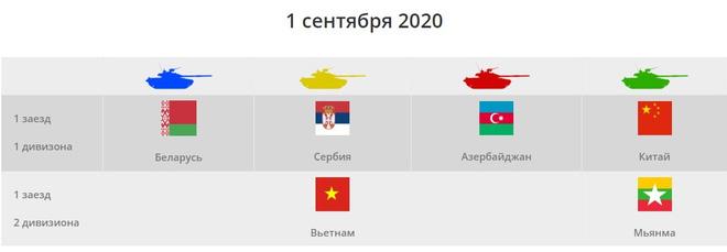 Tank Biathlon 2020: Đội Việt Nam xuất sắc vào bán kết - Rất xứng đáng - Ảnh 5.