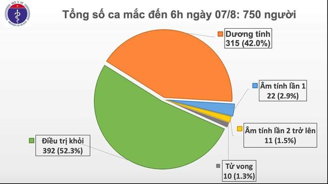 Thêm 2 ca mắc COVID-19 ở Quảng Trị, 1 ca ở Thanh Hoá - Ảnh 1.